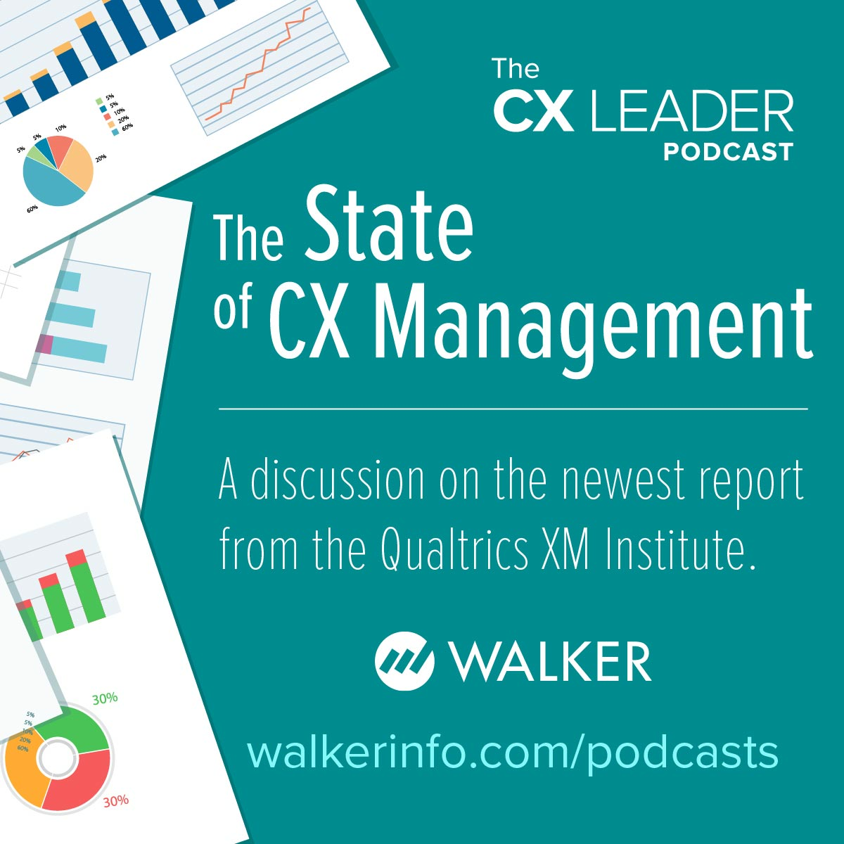 The State of CX Management